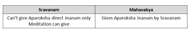 Upadesa Sahasri - chart 2